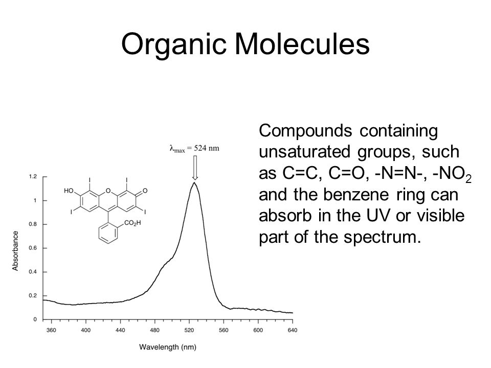 Organic Molecules Compounds containing unsaturated groups, such as C=C, C=O, -N=N-, -NO 2 and the benzene ring can absorb in the UV or visible part of the spectrum.