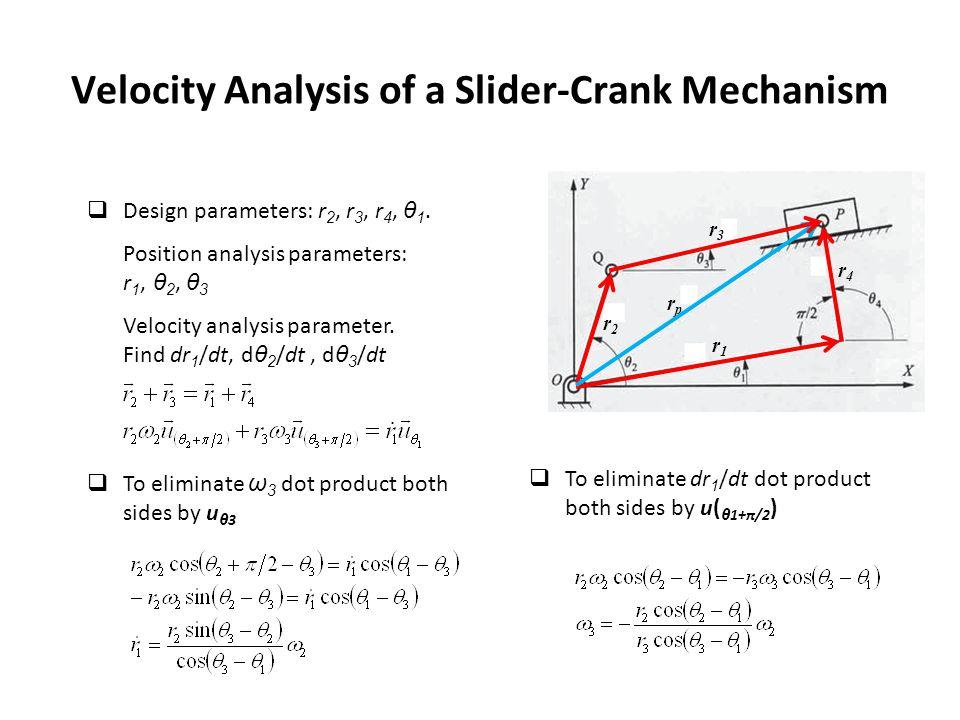 Velocity Analysis of a Slider-Crank Mechanism  Design parameters: r 2, r 3, r 4, θ 1.