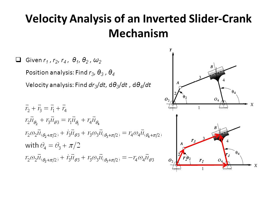 Velocity Analysis of an Inverted Slider-Crank Mechanism  Given r 1, r 2, r 4, θ 1, θ 2, ω 2 Position analysis: Find r 3, θ 3, θ 4 Velocity analysis: Find dr 3 /dt, d θ 3 /dt, d θ 4 /dt r3r3 r2r2 r1r1 r4r4
