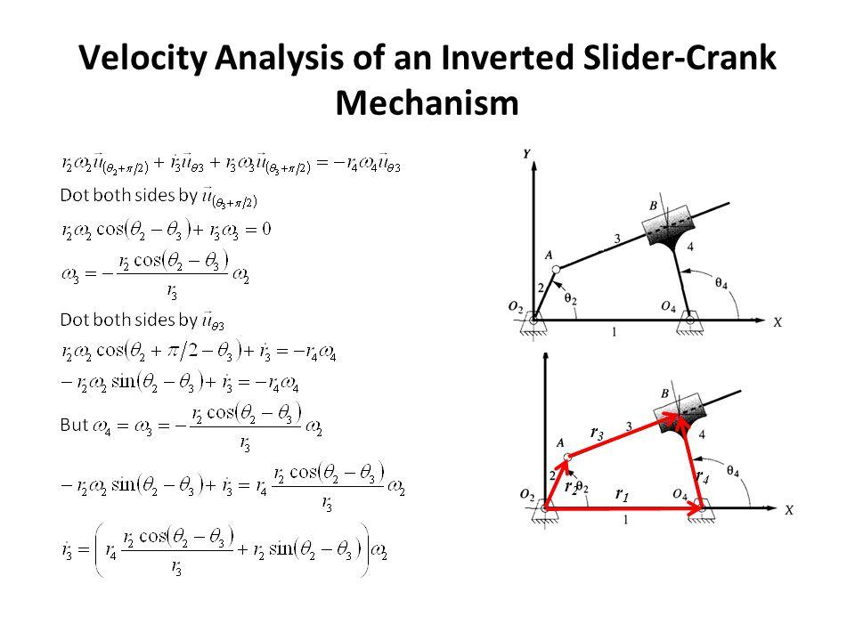 Velocity Analysis of an Inverted Slider-Crank Mechanism r3r3 r2r2 r1r1 r4r4