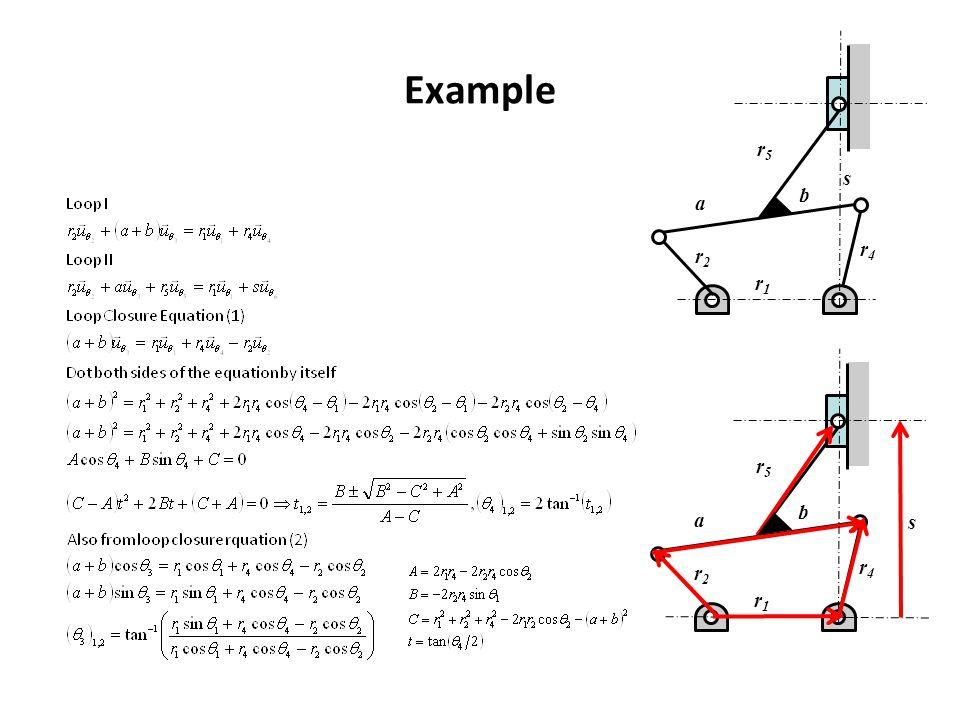 Example a r2r2 r1r1 b r4r4 r5r5 s a r2r2 r1r1 b r4r4 r5r5 s