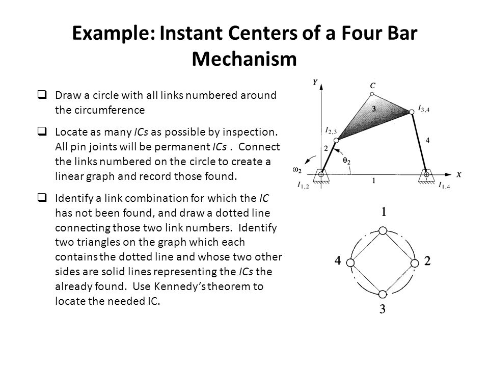 Example: Instant Centers of a Four Bar Mechanism  Draw a circle with all links numbered around the circumference  Locate as many ICs as possible by inspection.
