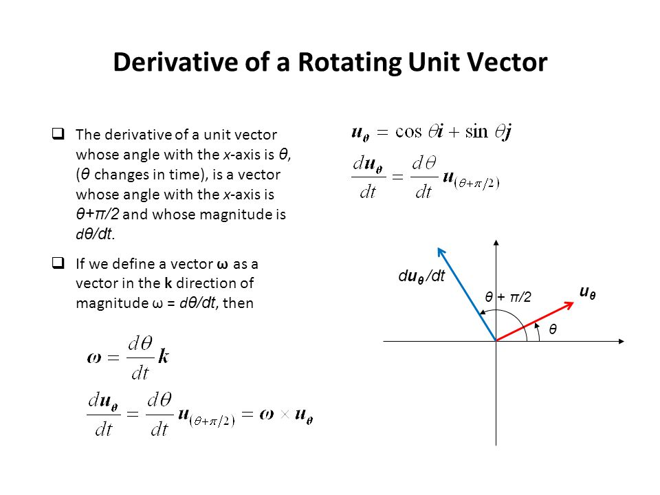 Derivative of a Rotating Unit Vector  The derivative of a unit vector whose angle with the x-axis is θ, ( θ changes in time), is a vector whose angle with the x-axis is θ+π/2 and whose magnitude is d θ/dt.