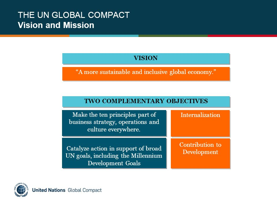 THE UN GLOBAL COMPACT Vision and Mission Catalyze action in support of broad UN goals, including the Millennium Development Goals Make the ten princip