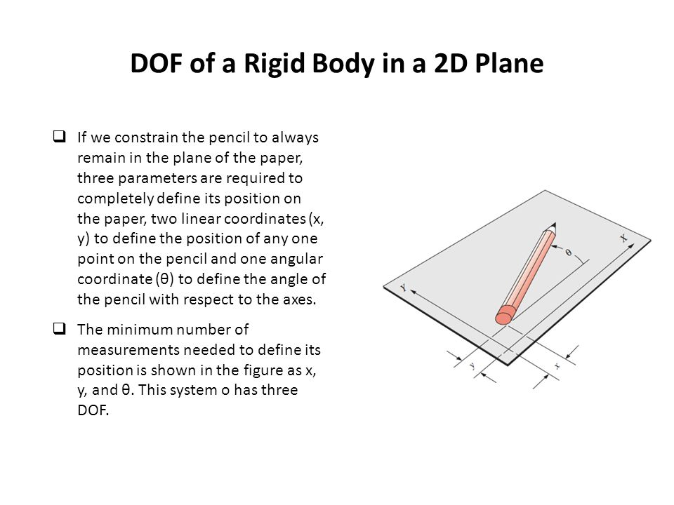 DOF of a Rigid Body in a 2D Plane  If we constrain the pencil to always remain in the plane of the paper, three parameters are required to completely define its position on the paper, two linear coordinates (x, y) to define the position of any one point on the pencil and one angular coordinate (θ) to define the angle of the pencil with respect to the axes.