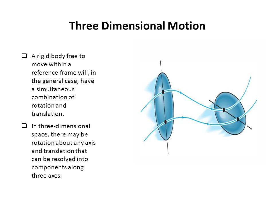 Three Dimensional Motion  A rigid body free to move within a reference frame will, in the general case, have a simultaneous combination of rotation a