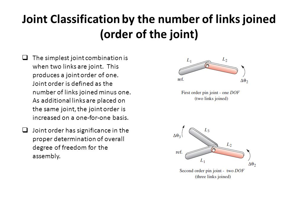 Joint Classification by the number of links joined (order of the joint)  The simplest joint combination is when two links are joint. This produces a