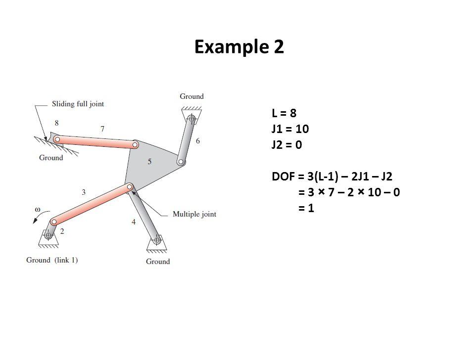 Example 2 L = 8 J1 = 10 J2 = 0 DOF = 3(L-1) – 2J1 – J2 = 3 × 7 – 2 × 10 – 0 = 1