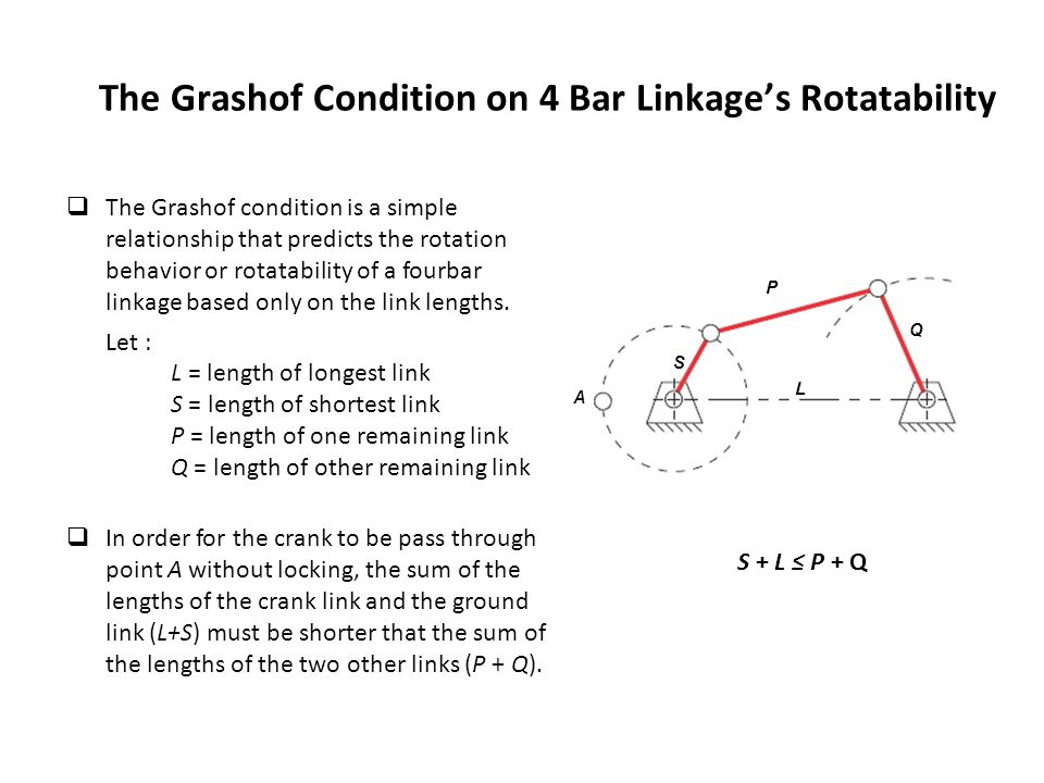 The Grashof Condition on 4 Bar Linkage's Rotatability  The Grashof condition is a simple relationship that predicts the rotation behavior or rotatability of a fourbar linkage based only on the link lengths.