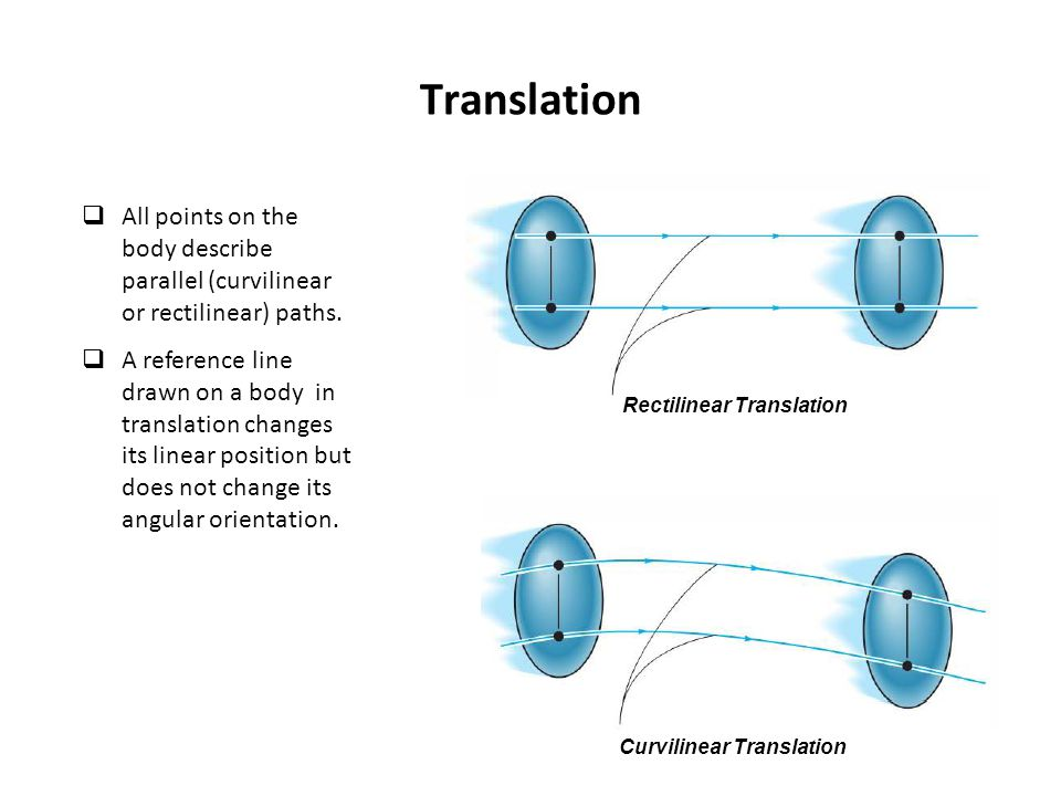 Translation  All points on the body describe parallel (curvilinear or rectilinear) paths.  A reference line drawn on a body in translation changes i