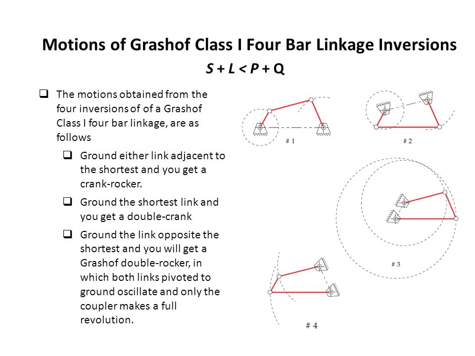 Motions of Grashof Class I Four Bar Linkage Inversions  The motions obtained from the four inversions of of a Grashof Class I four bar linkage, are as follows  Ground either link adjacent to the shortest and you get a crank-rocker.
