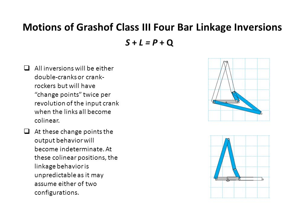 "Motions of Grashof Class III Four Bar Linkage Inversions  All inversions will be either double-cranks or crank- rockers but will have ""change points"""