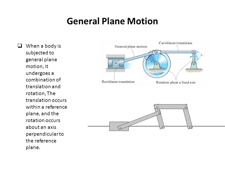 General Plane Motion  When a body is subjected to general plane motion, it undergoes a combination of translation and rotation, The translation occurs within a reference plane, and the rotation occurs about an axis perpendicular to the reference plane.