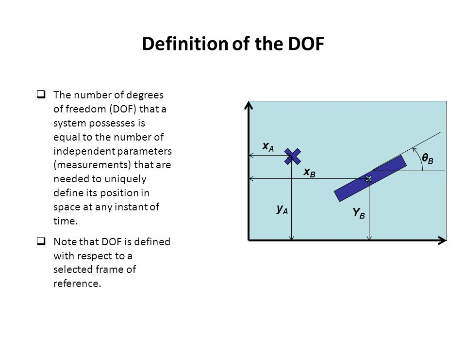 Definition of the DOF  The number of degrees of freedom (DOF) that a system possesses is equal to the number of independent parameters (measurements) that are needed to uniquely define its position in space at any instant of time.