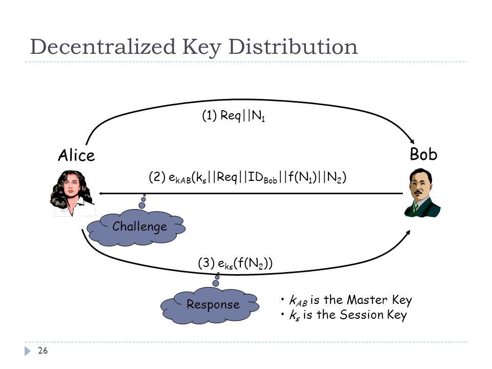 Decentralized Key Distribution 26 Alice Bob (1) Req||N 1 (2) e kAB (k s ||Req||ID Bob ||f(N 1 )||N 2 ) (3) e ks (f(N 2 )) k AB is the Master Key k s i