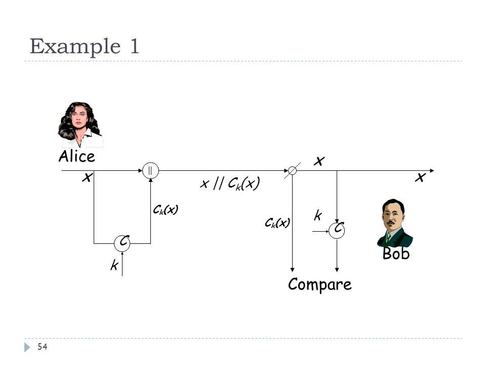 Example 1 54 Alice Bob xx C k (x) Compare x || C k (x) x C k (x) C C k k