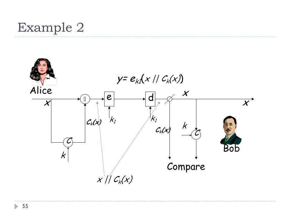 Example 2 55 Alice Bob xx e d C k (x) Compare y= e k1 ( x || C k (x) ) x || C k (x) x C k (x) k1k1 k1k1 C C k k