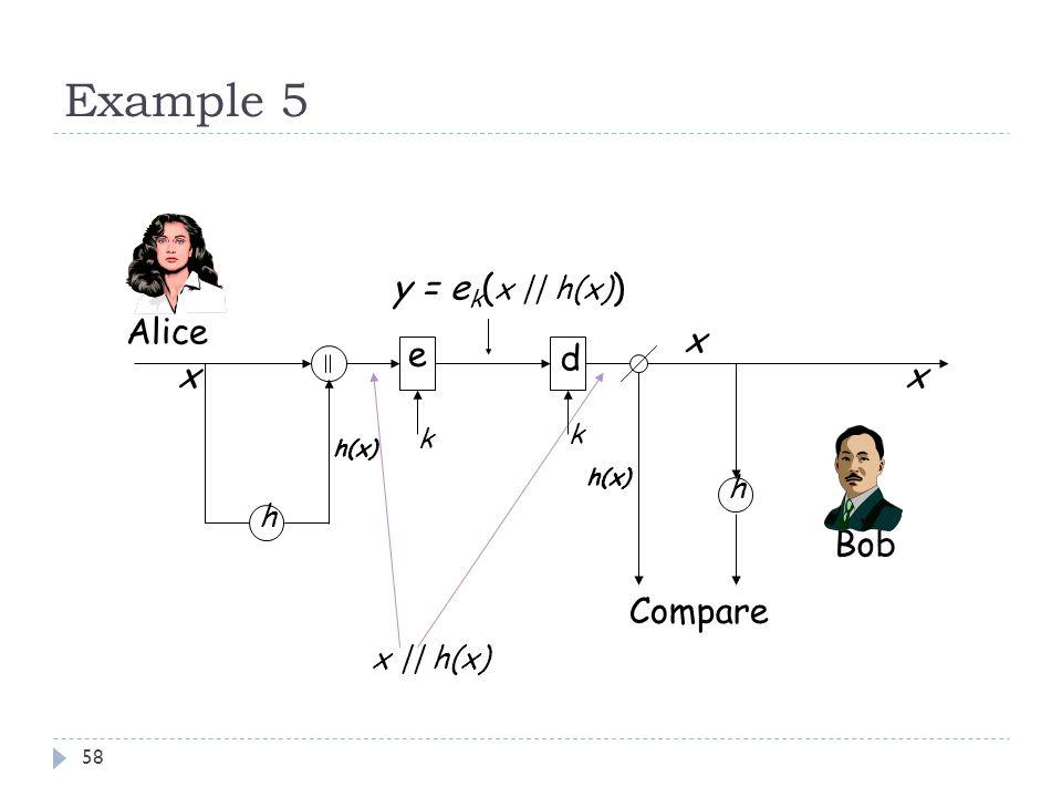 Example 5 58 Alice Bob xx e d h(x) Compare y = e k ( x || h(x) ) x || h(x) x h(x) k k h h