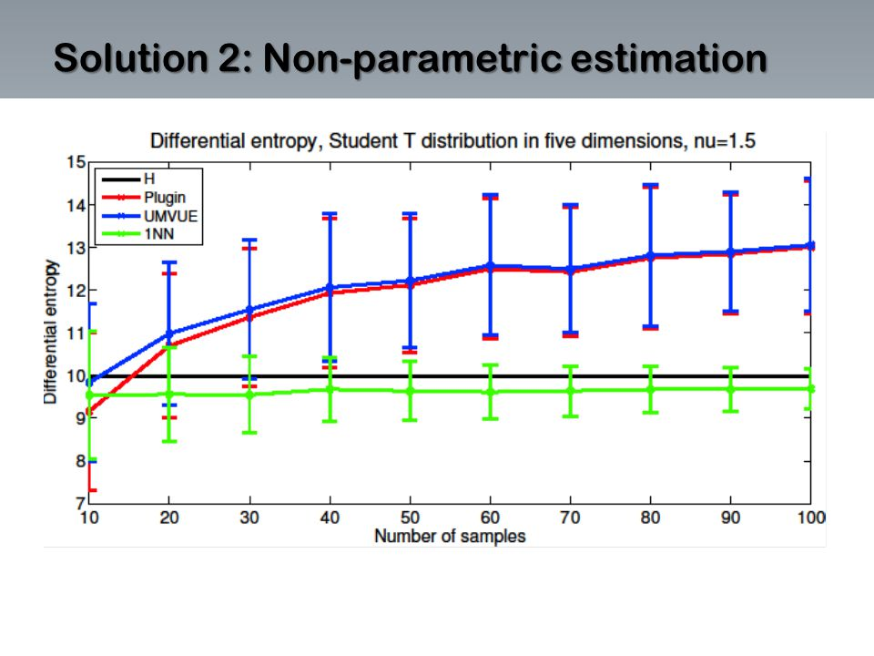 Solution 2: Non-parametric estimation