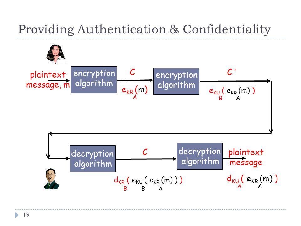 Providing Authentication & Confidentiality 19 plaintext message, m encryption algorithm encryption algorithm decryption algorithm C decryption algorithm plaintext message C 'C e KR (m) A e KU ( e KR (m) ) BA d KR ( e KU ( e KR (m) ) ) BA B d KU ( e KR (m) ) AA