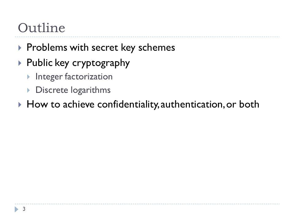 Conventional Encryption Model 4 EncryptDecrypt Key Source Insecure channel AliceBob y xx y = e k (x) : Ciphertext x = d k (y) : Plaintext k k Oscar Secure Channel