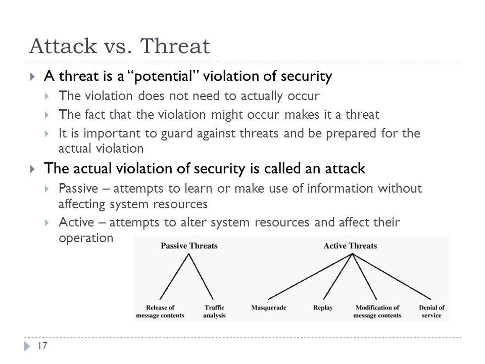 Attack vs.