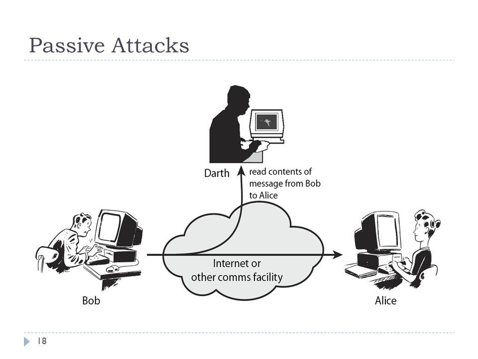 Passive Attacks 18