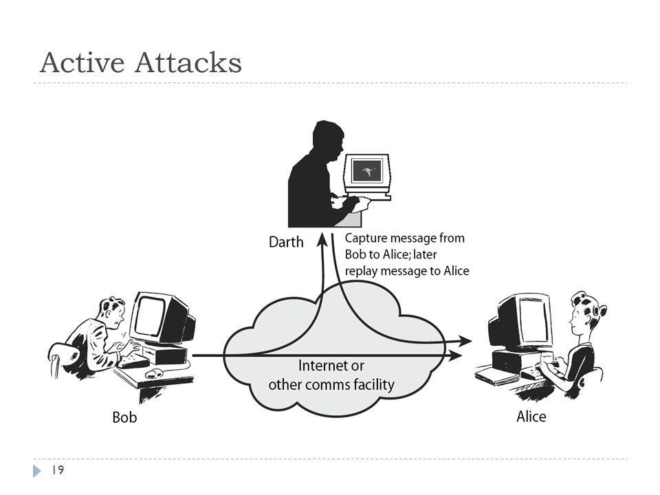 Active Attacks 19