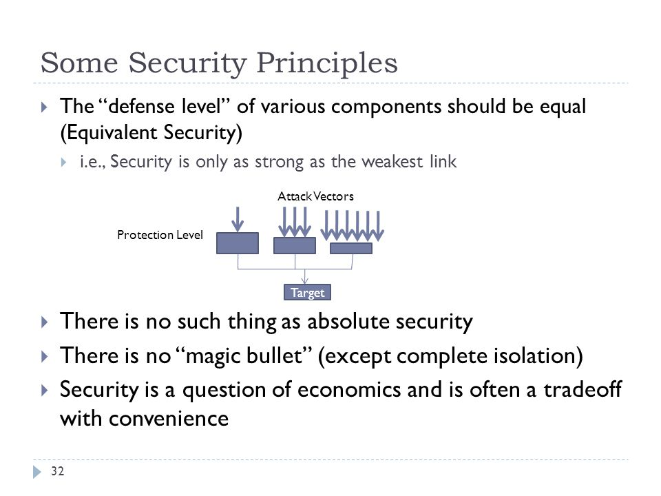 Some Security Principles 32  The defense level of various components should be equal (Equivalent Security)  i.e., Security is only as strong as the weakest link  There is no such thing as absolute security  There is no magic bullet (except complete isolation)  Security is a question of economics and is often a tradeoff with convenience Target Protection Level Attack Vectors
