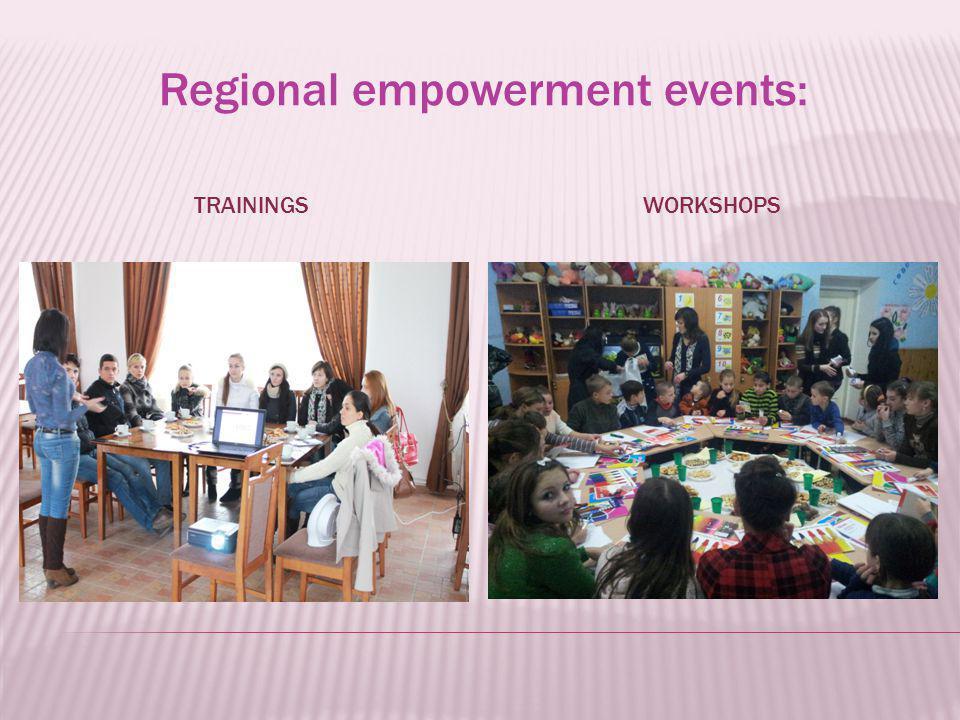 Regional empowerment events: TRAININGSWORKSHOPS