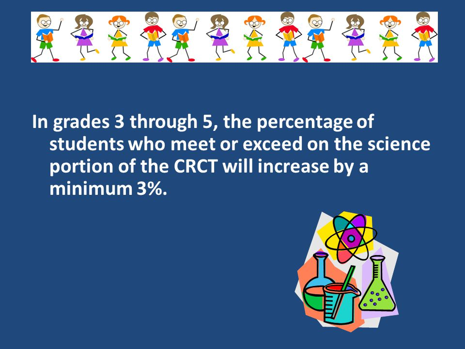 In grades 3 through 5, the percentage of students who meet or exceed on the science portion of the CRCT will increase by a minimum 3%.