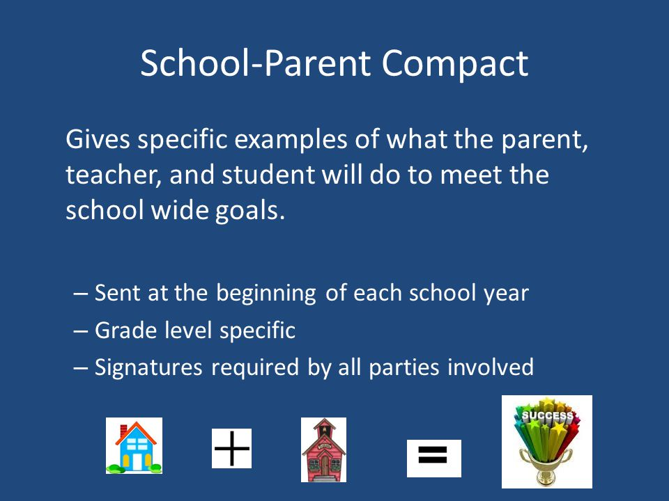 School-Parent Compact Gives specific examples of what the parent, teacher, and student will do to meet the school wide goals.