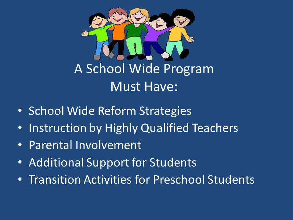A School Wide Program Must Have: School Wide Reform Strategies Instruction by Highly Qualified Teachers Parental Involvement Additional Support for Students Transition Activities for Preschool Students
