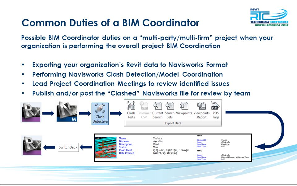 Possible BIM Coordinator duties on a multi-party/multi-firm project when your organization is performing the overall project BIM Coordination Exporting your organization's Revit data to Navisworks Format Performing Navisworks Clash Detection/Model Coordination Lead Project Coordination Meetings to review identified issues Publish and/or post the Clashed Navisworks file for review by team