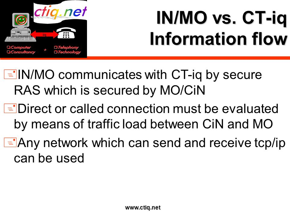 www.ctiq.net IN/MO vs.