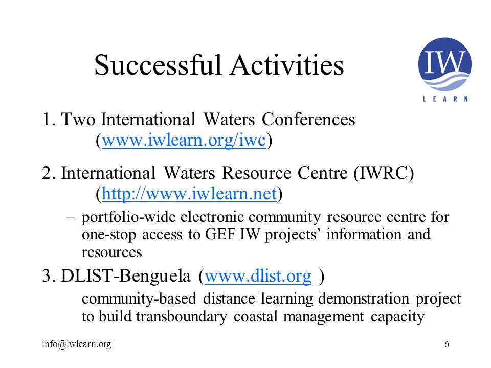 info@iwlearn.org7 Activities in Progress 4.