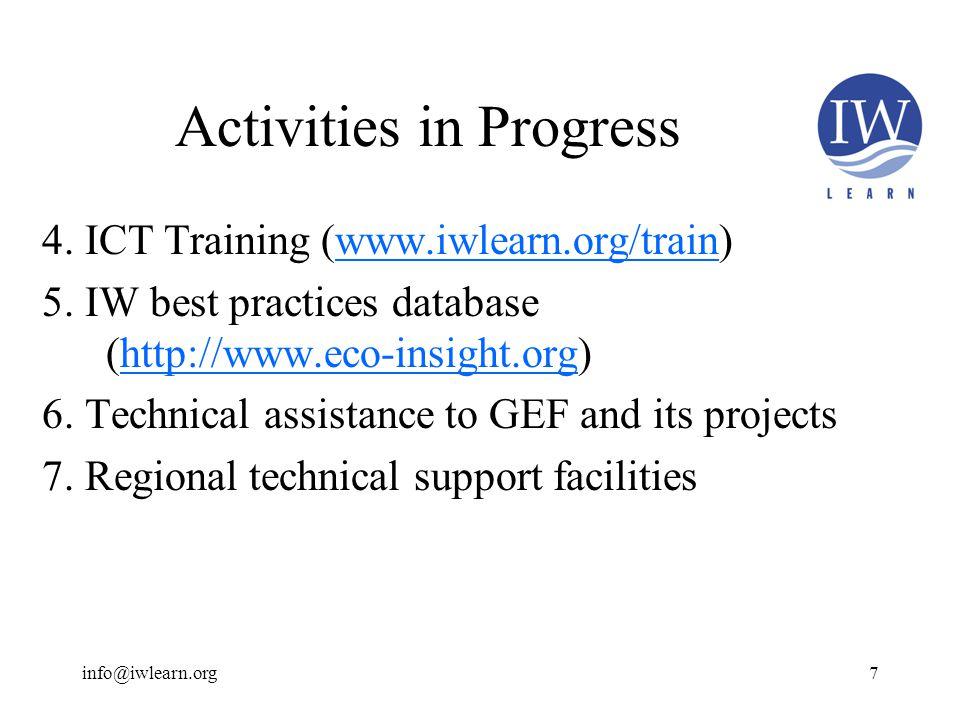 info@iwlearn.org8 Pilot Phase Partnerships