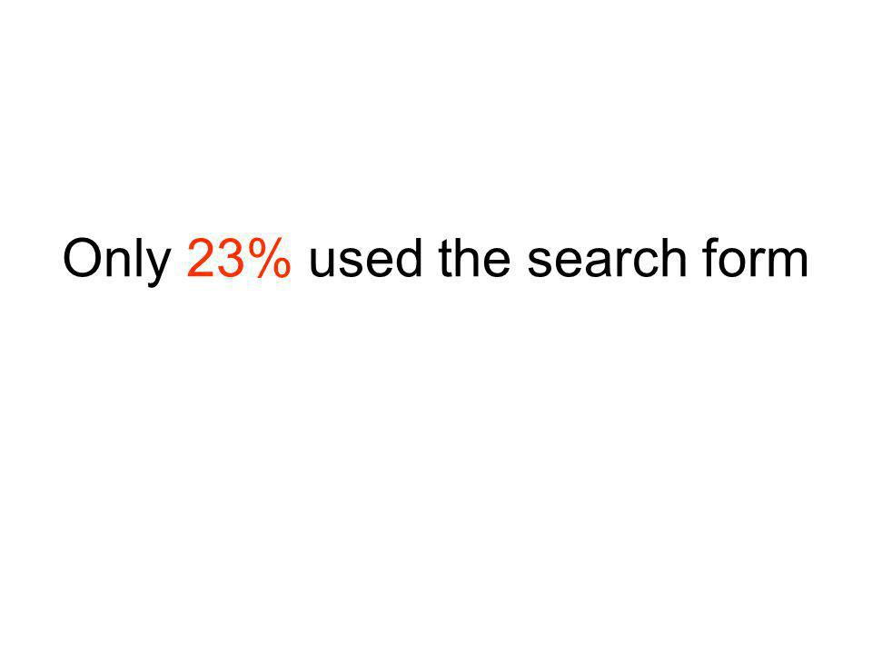 Only 23% used the search form