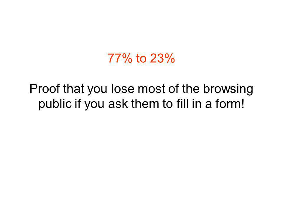 77% to 23% Proof that you lose most of the browsing public if you ask them to fill in a form!
