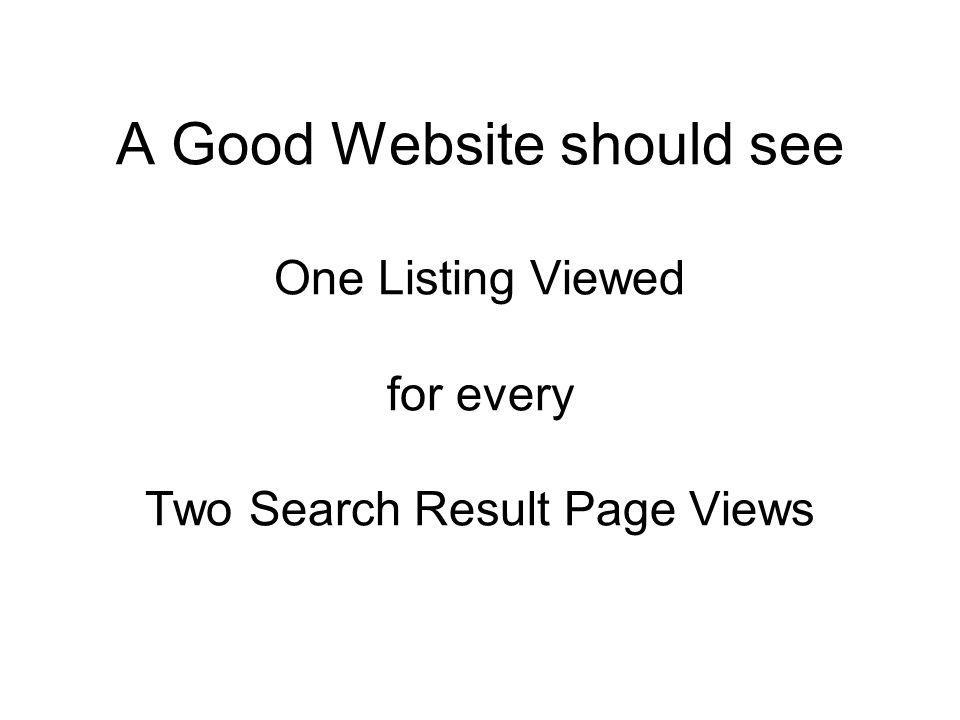 A Good Website should see One Listing Viewed for every Two Search Result Page Views
