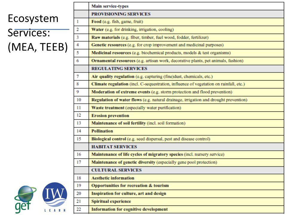 Ecosystem Services: (MEA, TEEB)