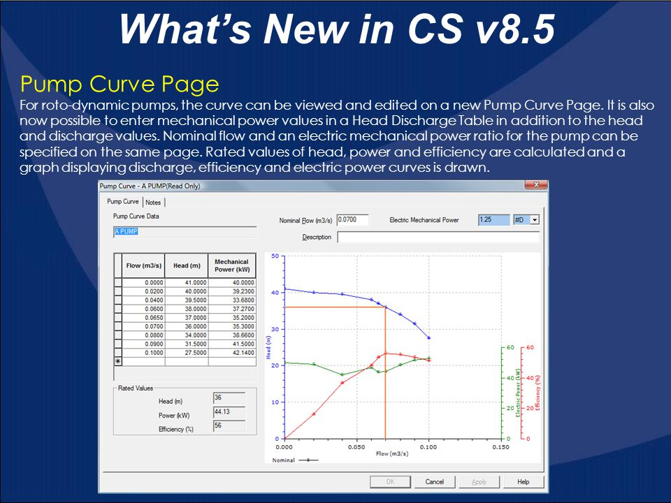 What's New in CS v8.5 Pump Curve Page For roto-dynamic pumps, the curve can be viewed and edited on a new Pump Curve Page. It is also now possible to