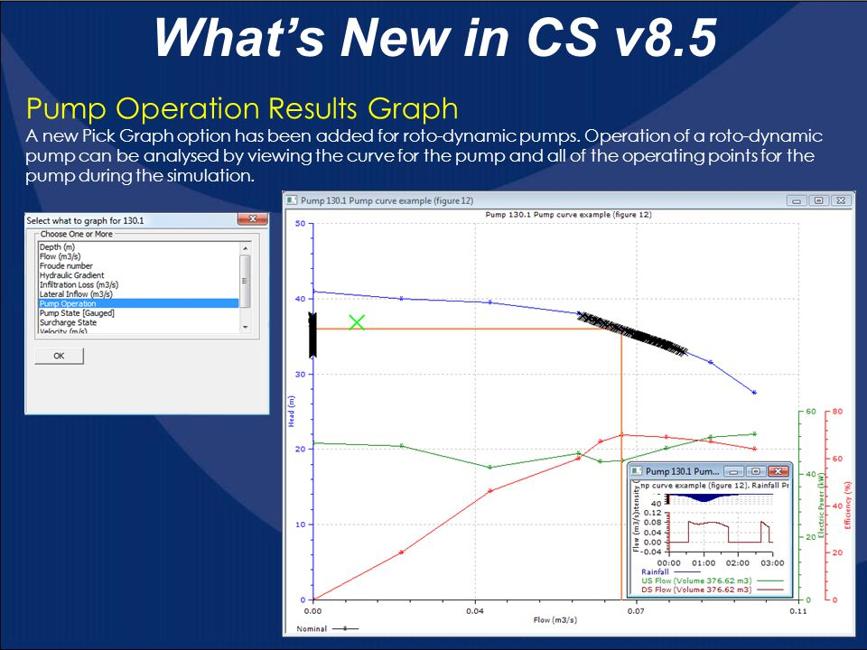 What's New in CS v8.5 Pump Operation Results Graph A new Pick Graph option has been added for roto-dynamic pumps. Operation of a roto-dynamic pump can