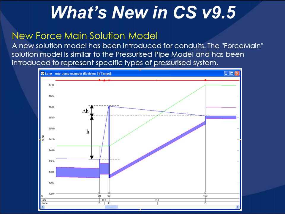 What's New in CS v9.5 New Force Main Solution Model A new solution model has been introduced for conduits.