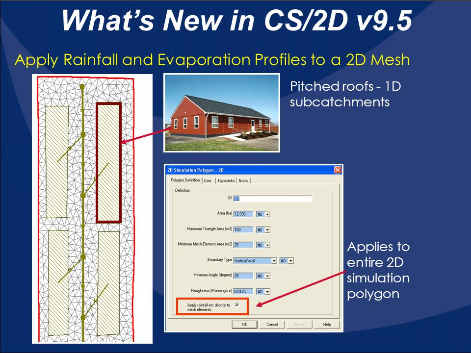 Apply Rainfall and Evaporation Profiles to a 2D Mesh Applies to entire 2D simulation polygon Pitched roofs - 1D subcatchments