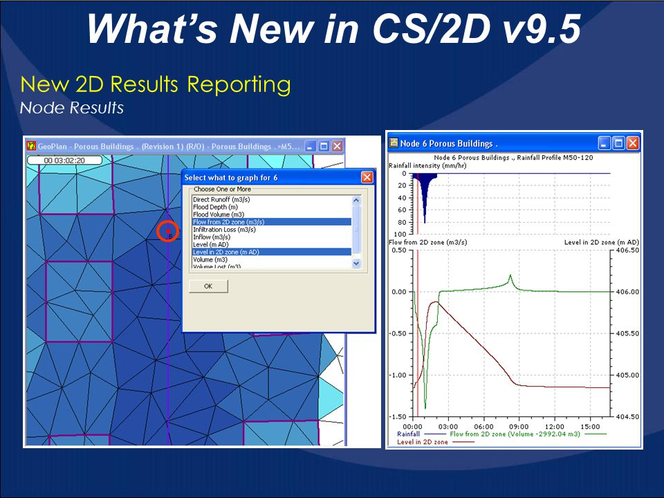 New 2D Results Reporting Node Results What's New in CS/2D v9.5