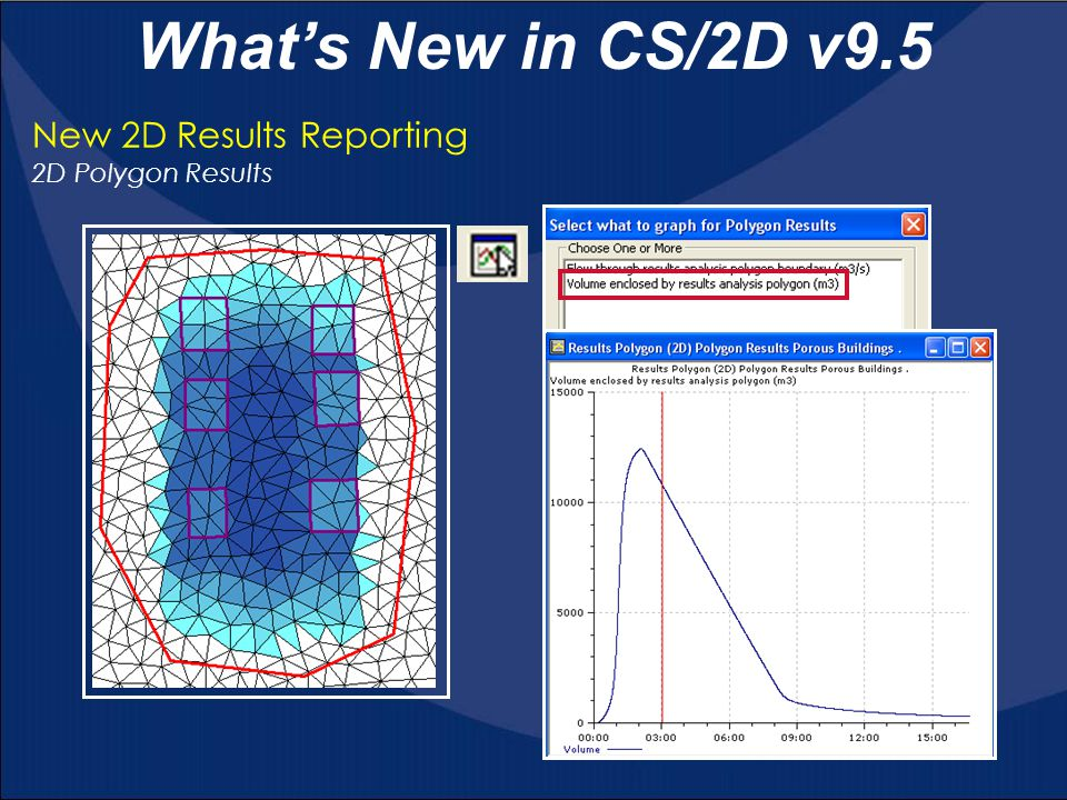 New 2D Results Reporting 2D Polygon Results What's New in CS/2D v9.5