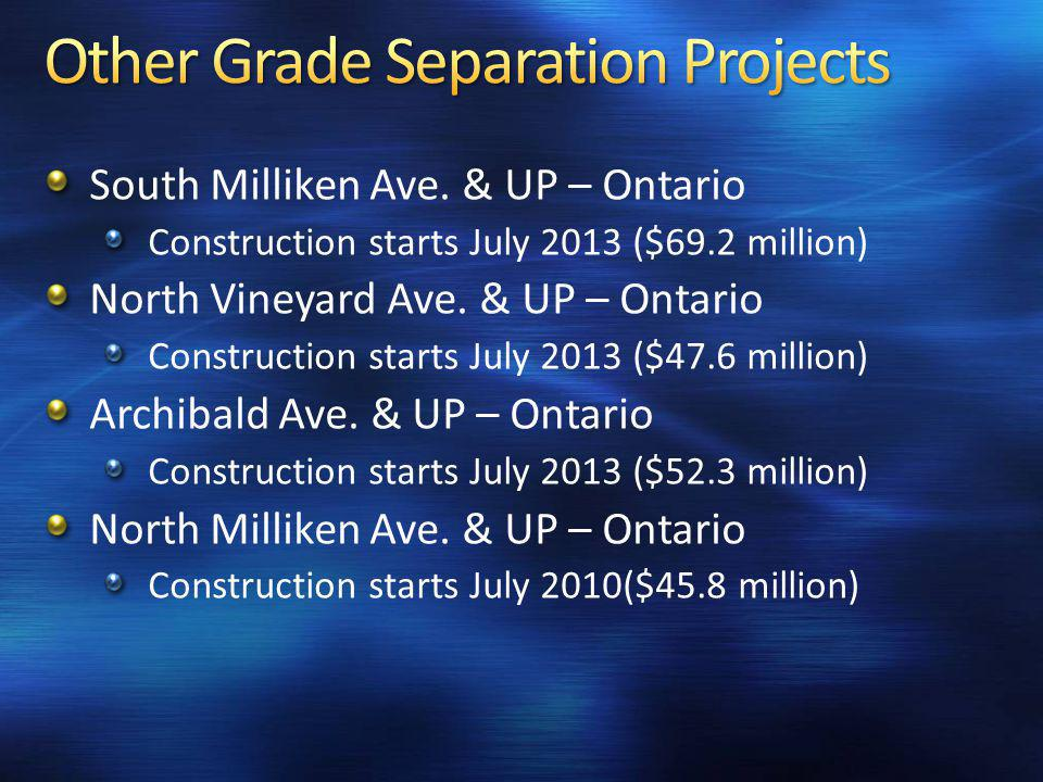 South Milliken Ave. & UP – Ontario Construction starts July 2013 ($69.2 million) North Vineyard Ave. & UP – Ontario Construction starts July 2013 ($47