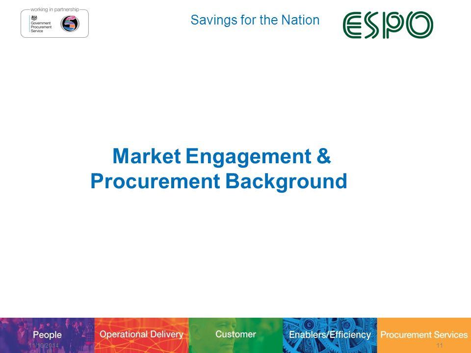 Savings for the Nation Market Engagement & Procurement Background 11/10/201411