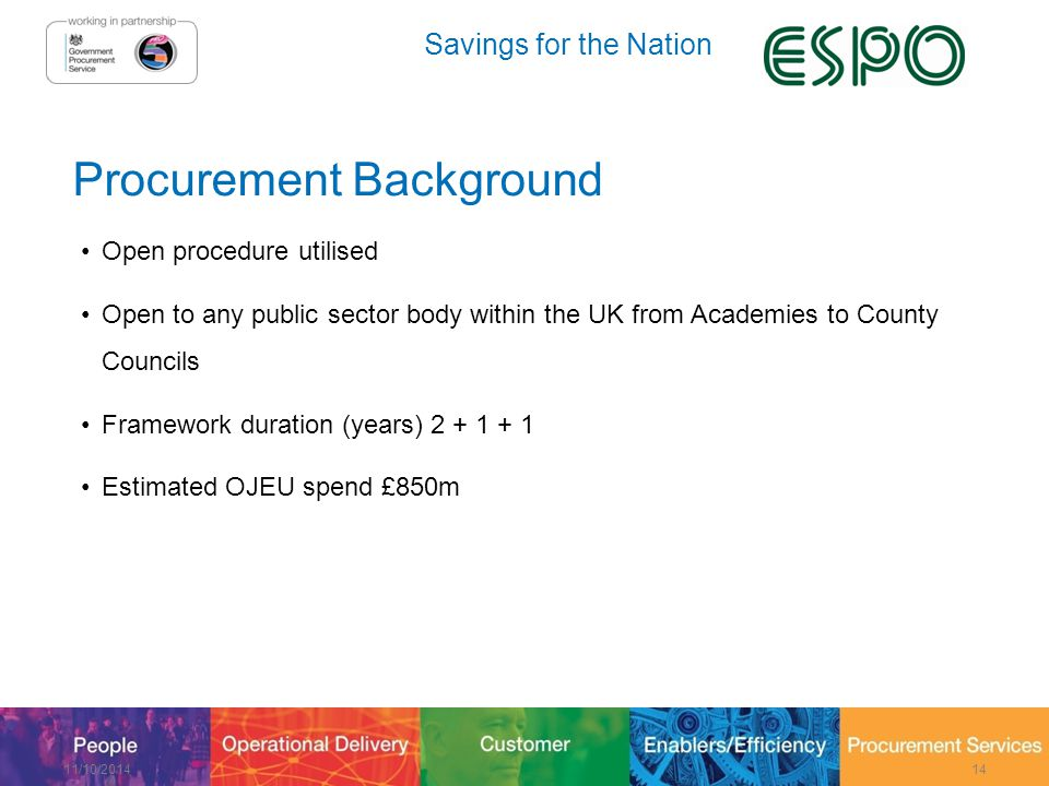 Savings for the Nation Procurement Background Open procedure utilised Open to any public sector body within the UK from Academies to County Councils F